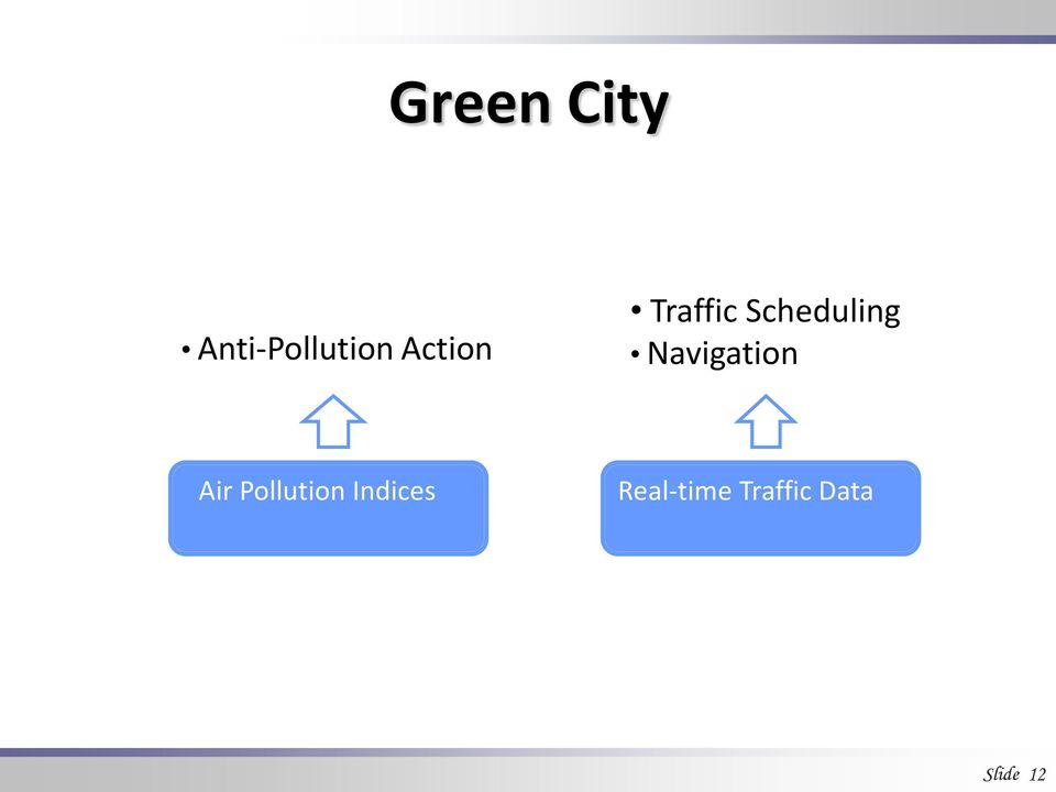 Navigation Air Pollution