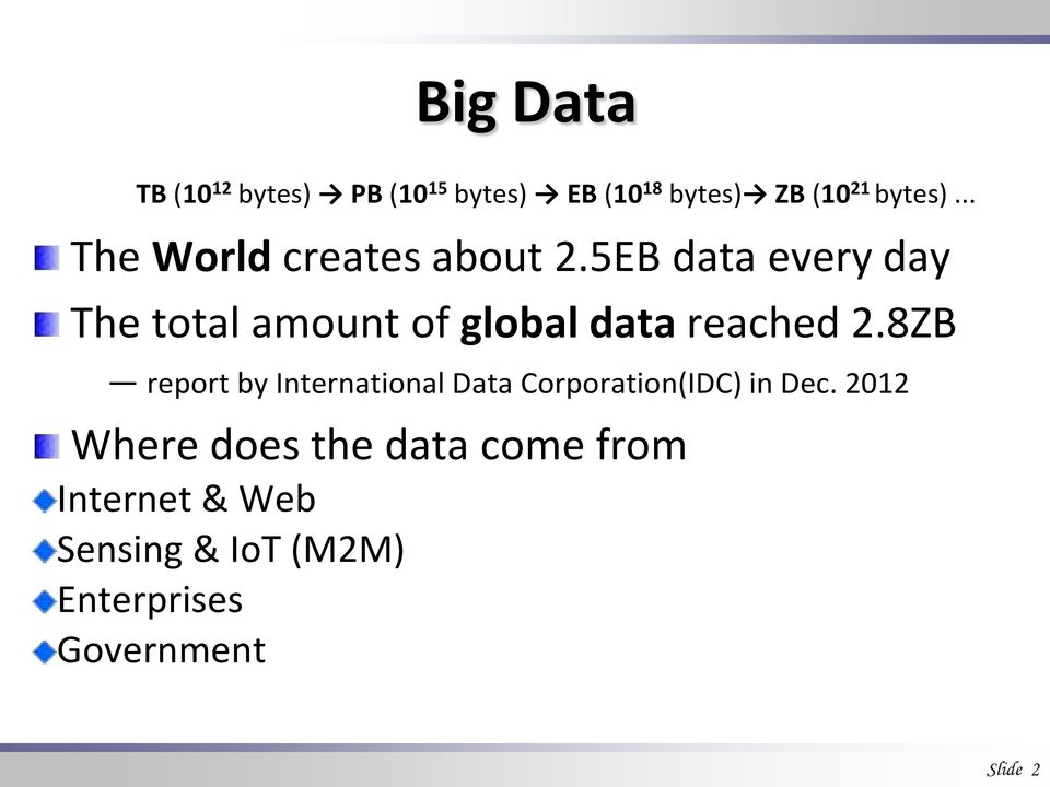 5EB data every day The total amount of global data reached 2.