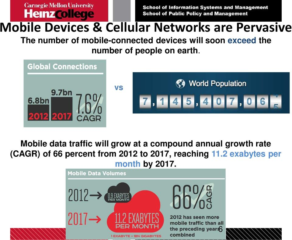 vs Mobile data traffic will grow at a compound annual growth rate