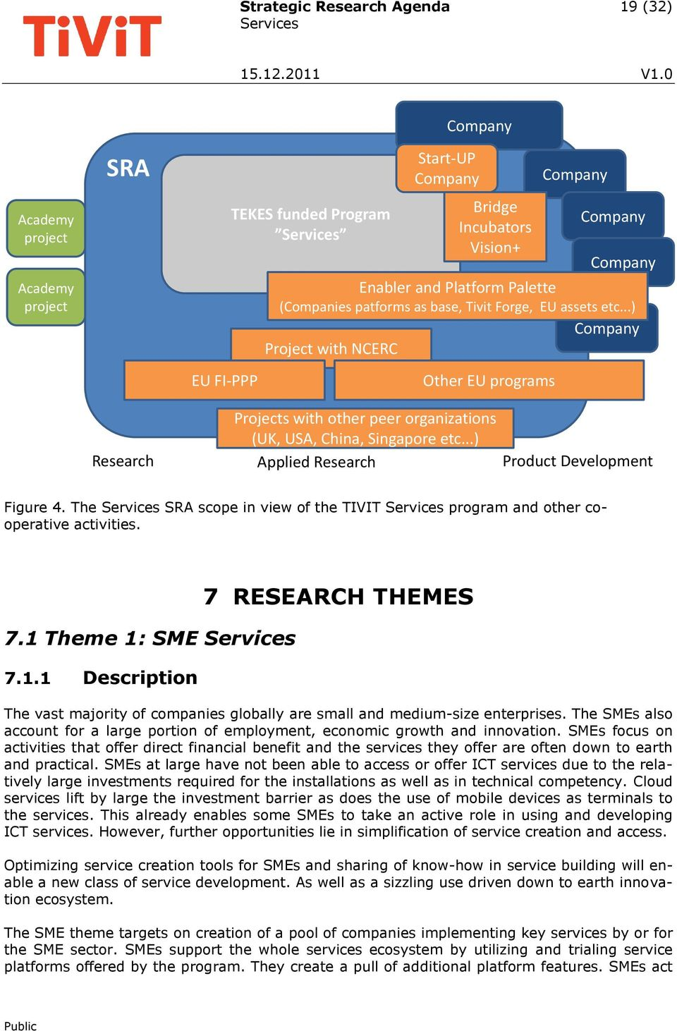 ..) Research Applied Research Product Development Figure 4. The SRA scope in view of the TIVIT program and other cooperative activities. 7.1