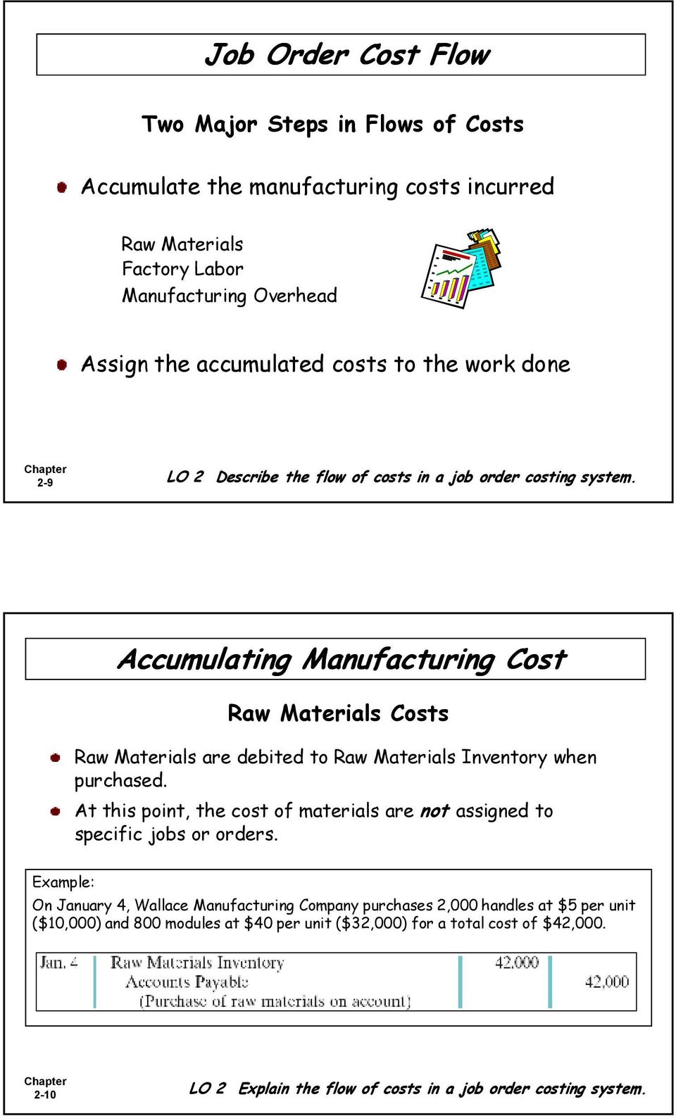 historical cost accounting 2 essay The most commonly encountered convention is the historical cost convention this requires transactions to be recorded at the price ruling at the time, and for assets to be valued at their original cost.