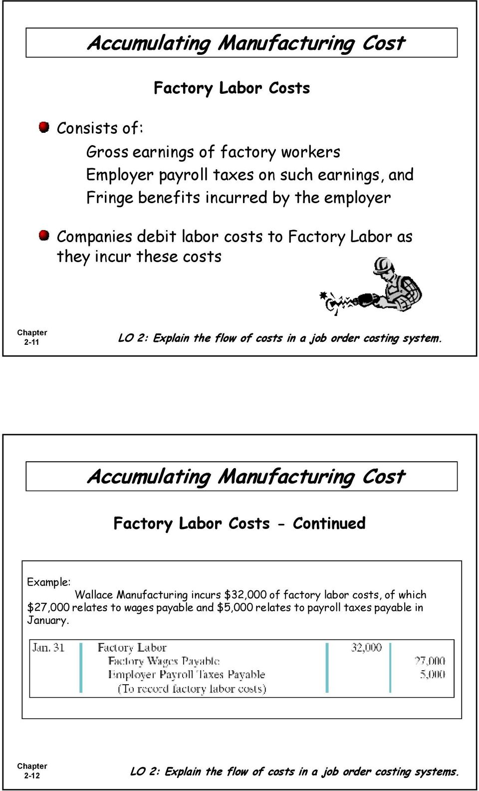 order costing system.
