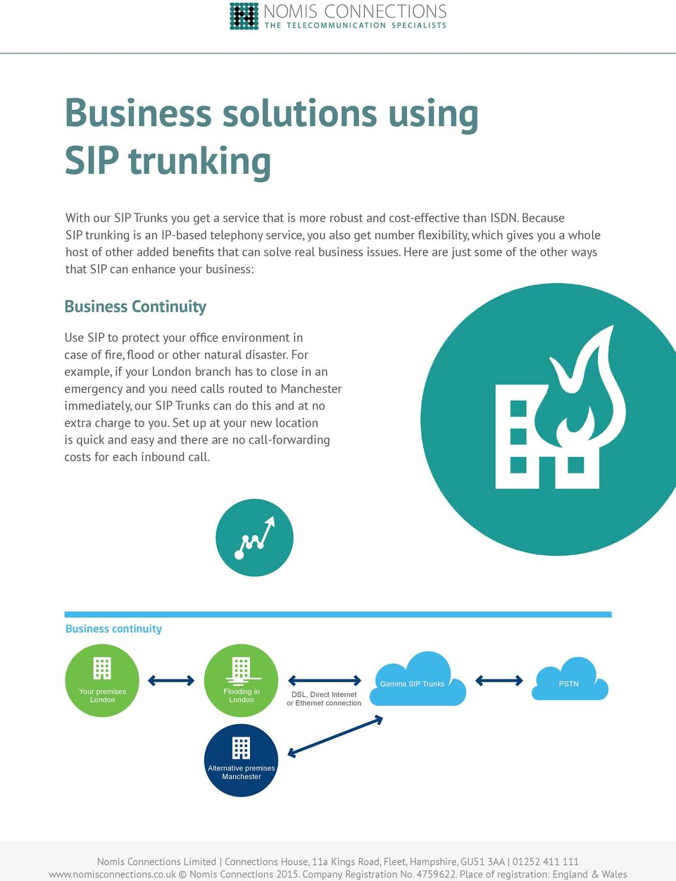 Here are just some of the other ways that SIP can enhance your business: Business Continuity Use SIP to protect your office environment in case of fire, flood or other natural disaster.