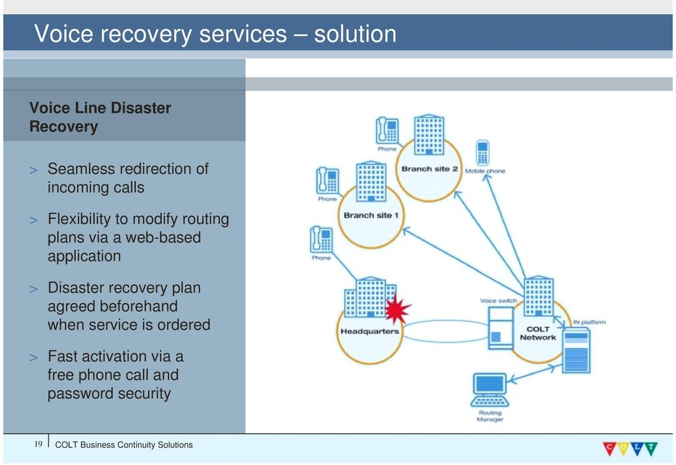 application > Disaster recovery plan agreed beforehand when service is ordered >