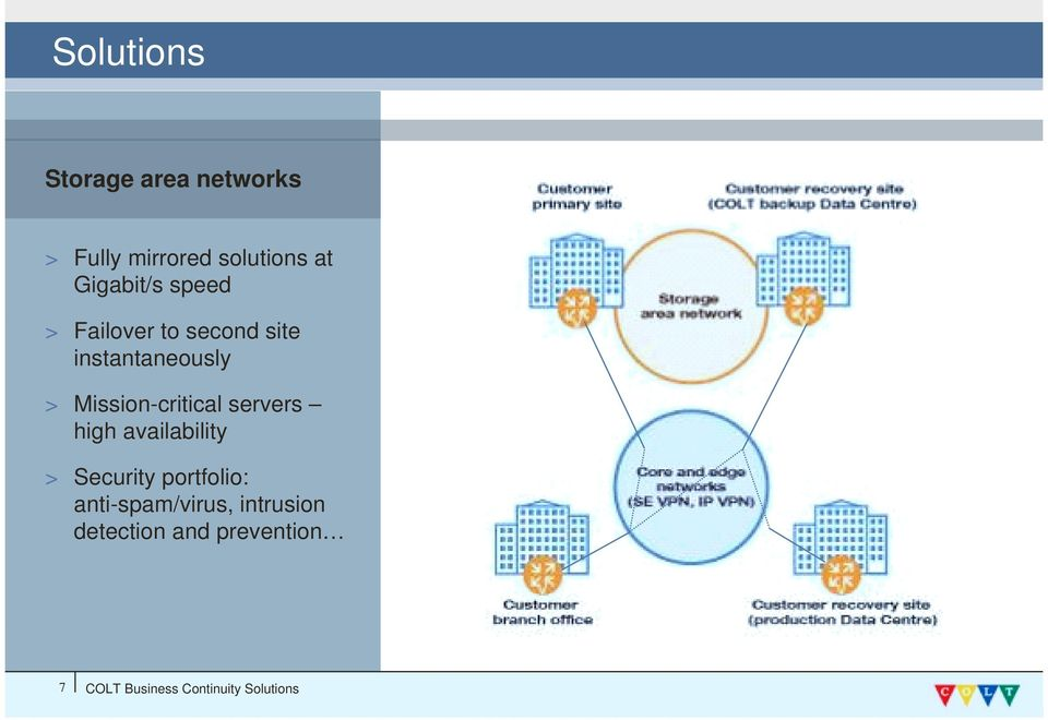 Mission-critical servers high availability > Security portfolio: