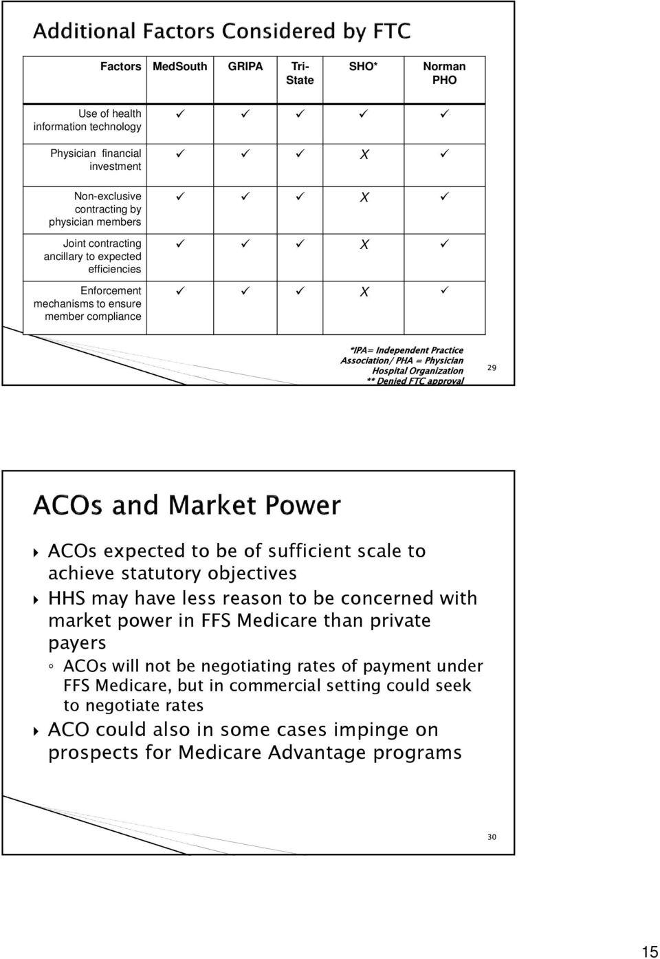 approval 29 ACOs expected to be of sufficient scale to achieve statutory objectives HHS may have less reason to be concerned with market power in FFS Medicare than private payers ACOs will