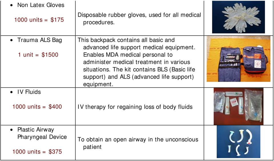 Enables MDA medical personal to administer medical treatment in various situations.