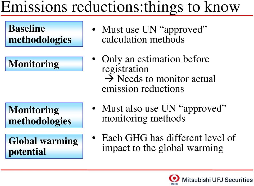 estimation before registration Needs to monitor actual emission reductions Must also