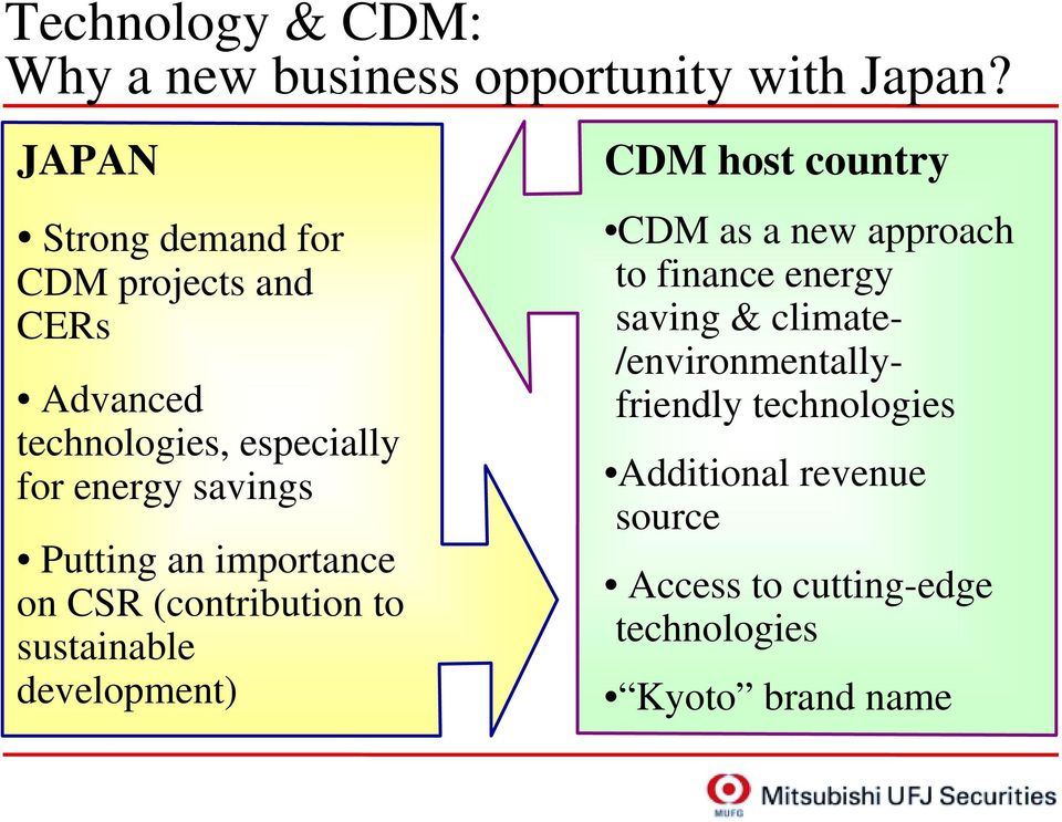 Putting an importance on CSR (contribution to sustainable development) CDM host country CDM as a new