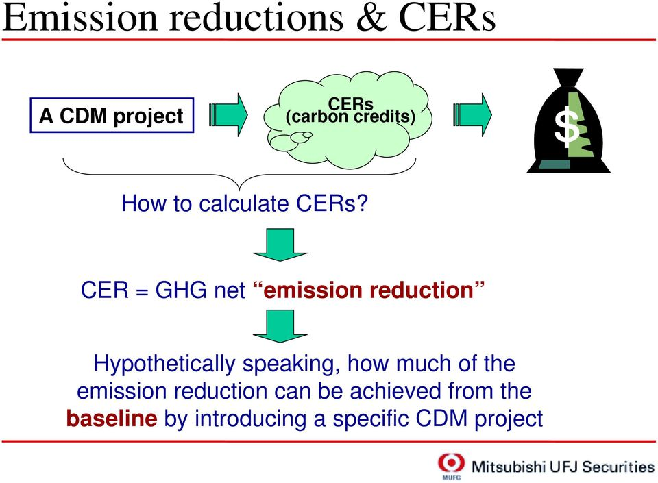 CER = GHG net emission reduction Hypothetically speaking, how