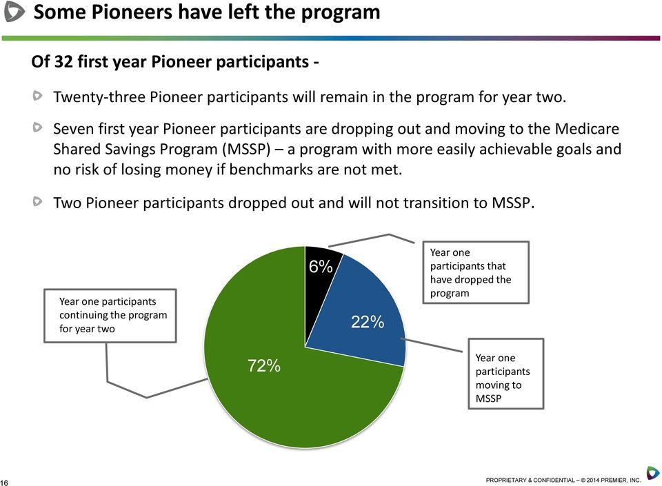 achievable goals and no risk of losing money if benchmarks are not met. Two Pioneer participants dropped out and will not transition to MSSP.