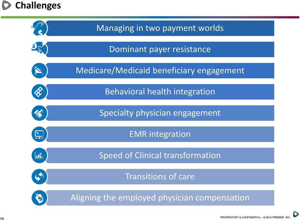 Specialty physician engagement EMR integration Speed of Clinical
