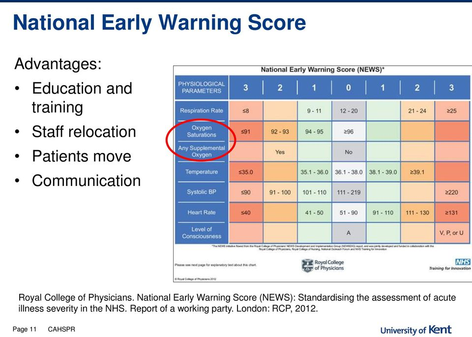 National Early Warning Score (NEWS): Standardising the assessment of