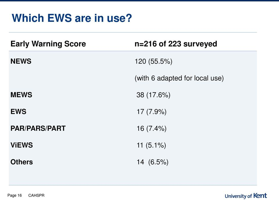 (55.5%) (with 6 adapted for local use) MEWS EWS