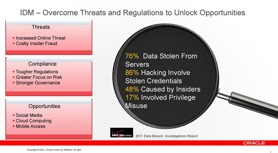 86% Hacking Involve Stolen Credentials 48% Caused by Insiders 17% Involved Privilege Misuse Social Media Cloud