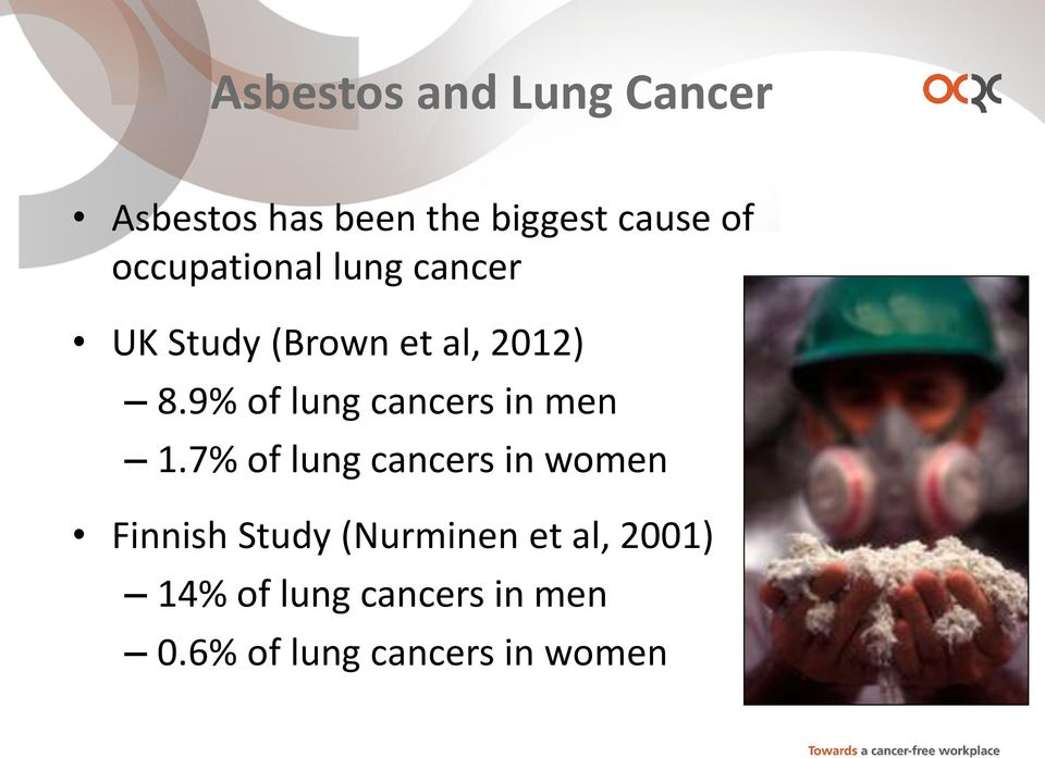 9% of lung cancers in men 1.