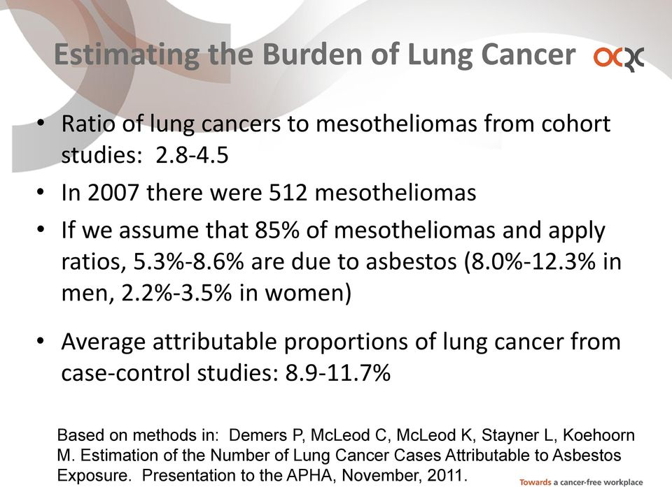 3% in men, 2.2%-3.5% in women) Average attributable proportions of lung cancer from case-control studies: 8.9-11.