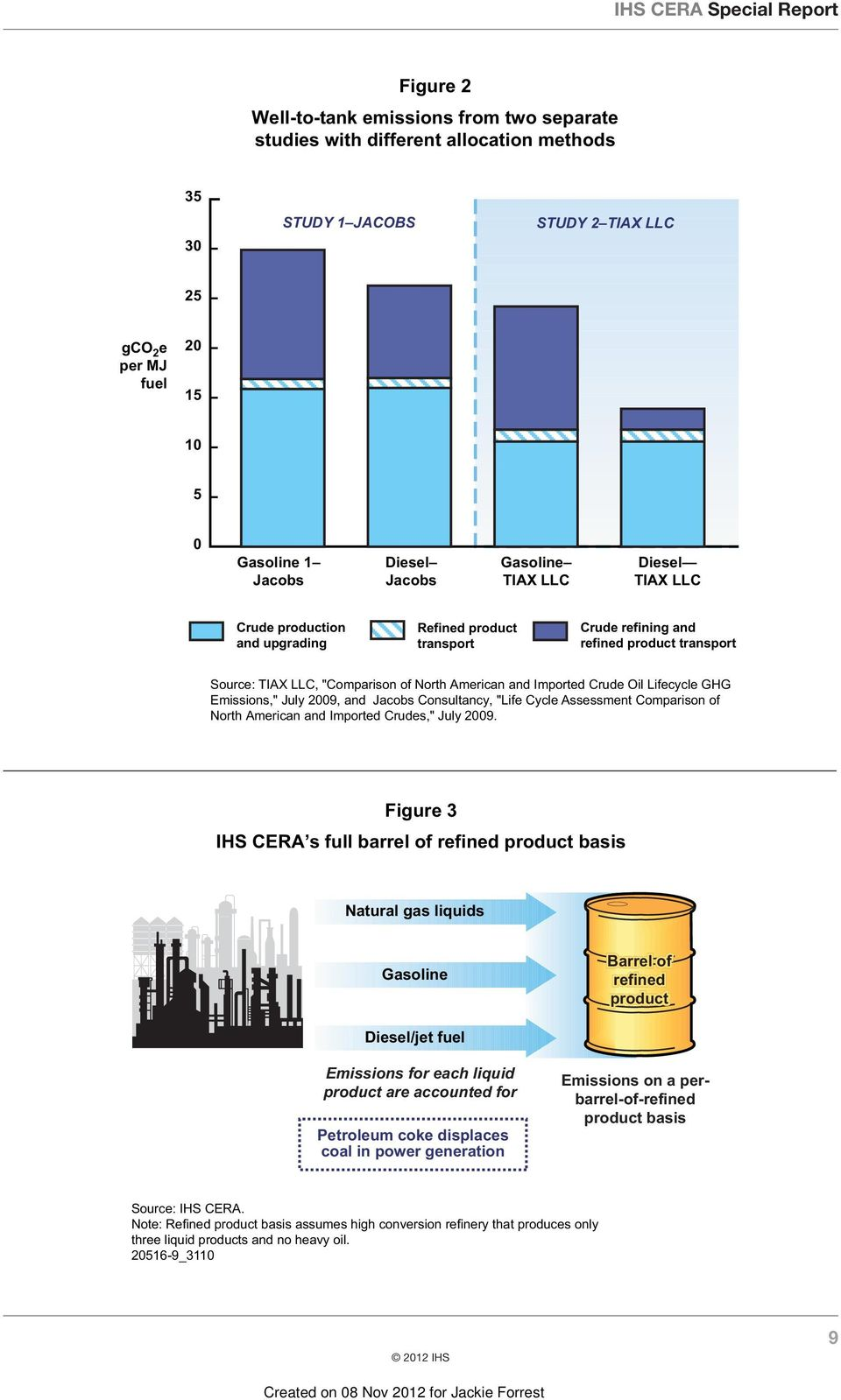 "Crude Oil Lifecycle GHG Emissions,"" July 2009, and Jacobs Consultancy, ""Life Cycle Assessment Comparison of North American and Imported Crudes,"" July 2009."
