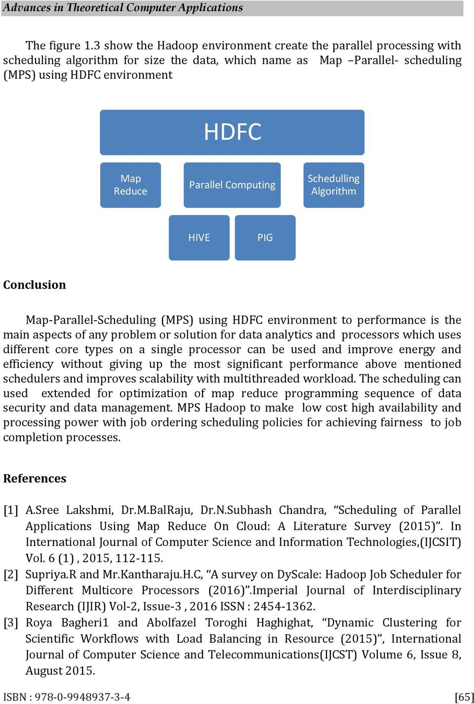 Computing Schedulling Algorithm HIVE PIG Conclusion Map-Parallel-Scheduling (MPS) using HDFC environment to performance is the main aspects of any problem or solution for data analytics and