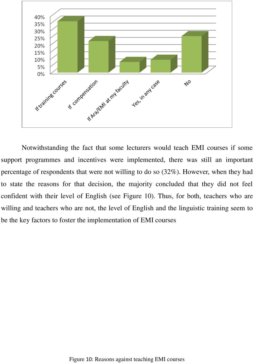 However, when they had to state the reasons for that decision, the majority concluded that they did not feel confident with their level of English (see