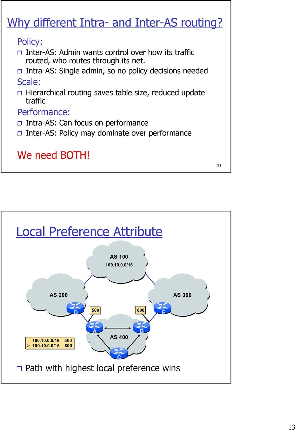 Intra-AS: Single admin, so no policy decisions needed Scale: Hierarchical routing saves table size, reduced update traffic