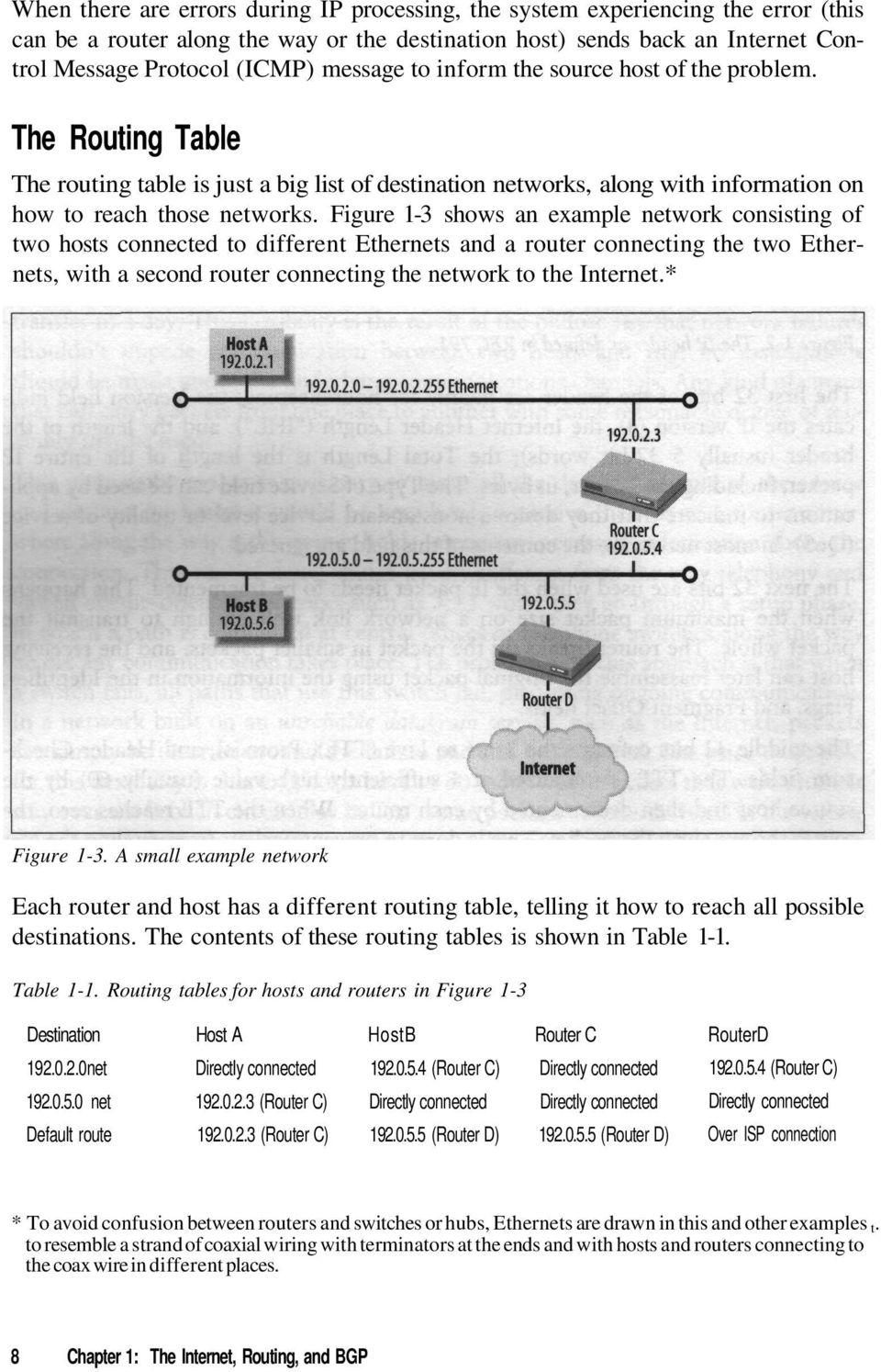 Figure 1-3 shows an example network consisting of two hosts connected to different Ethernets and a router connecting the two Ethernets, with a second router connecting the network to the Internet.