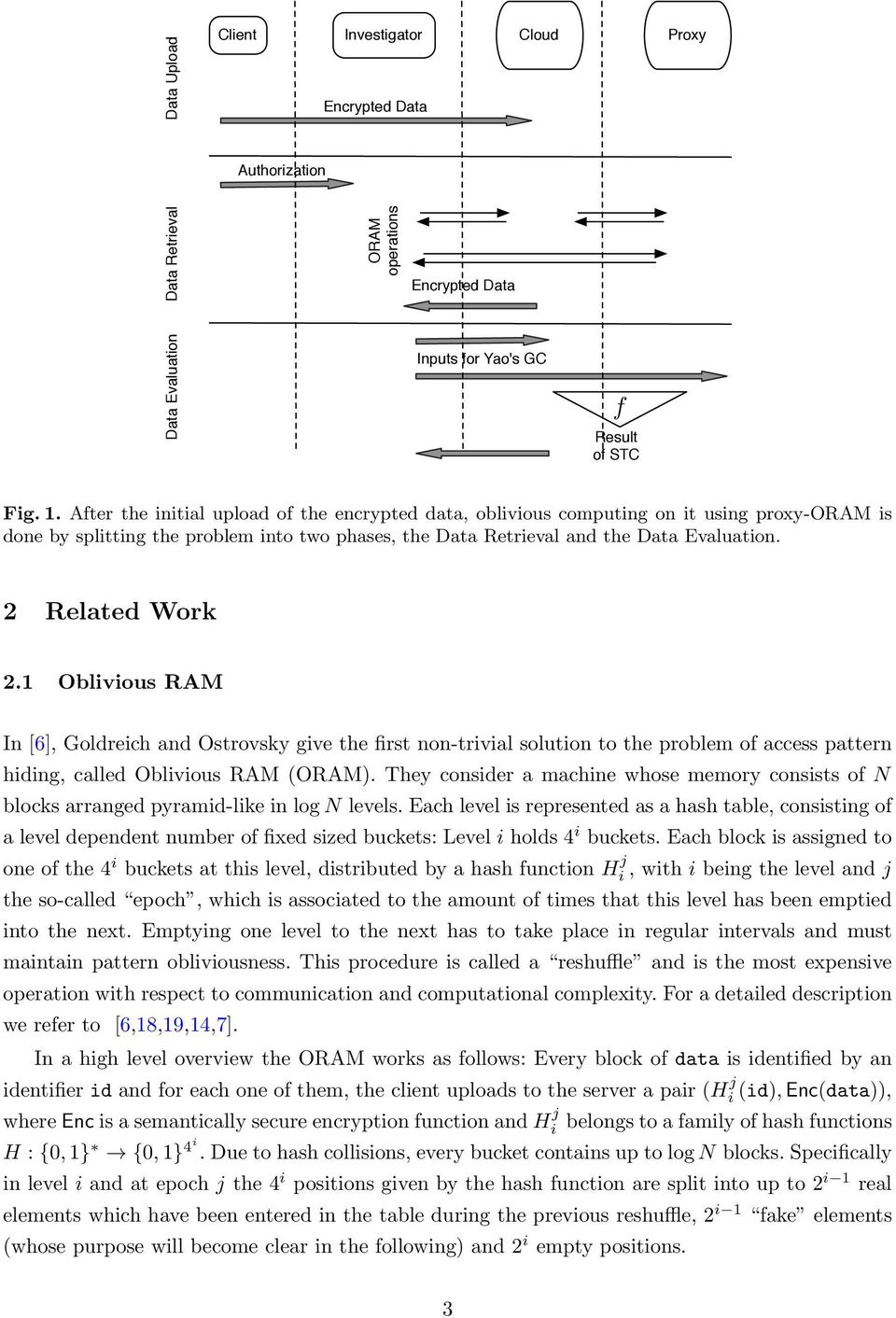 2 Related Work 2.1 Oblivious RAM In [6], Goldreich and Ostrovsky give the first non-trivial solution to the problem of access pattern hiding, called Oblivious RAM (ORAM).