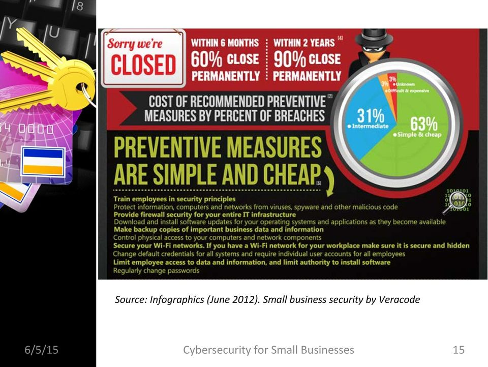 Small business security by