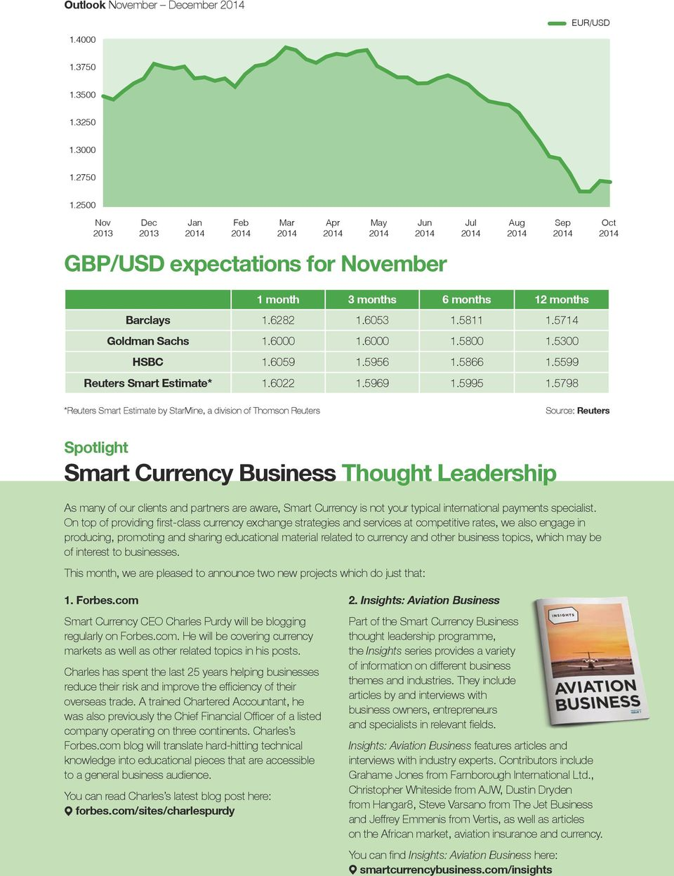 5798 *Reuters Smart Estimate by StarMine, a division of Thomson Reuters Source: Reuters Spotlight Smart Currency Business Thought Leadership As many of our clients and partners are aware, Smart