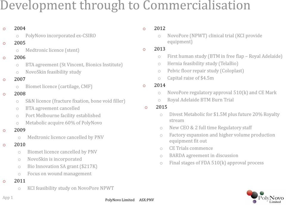Bimet licence cancelled by PNV NvSkin is incrprated Bi Innvatin SA grant ($217K) Fcus n wund management 2011 KCI feasibility study n NvPre NPWT 2012 2013 NvPre (NPWT) clinical trial (KCI prvide