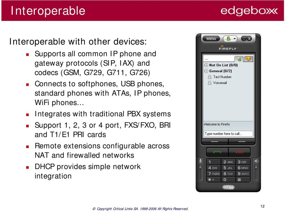 WiFi phones Integrates with traditional PBX systems Support 1, 2, 3 or 4 port, FXS/FXO, BRI and T1/E1 PRI