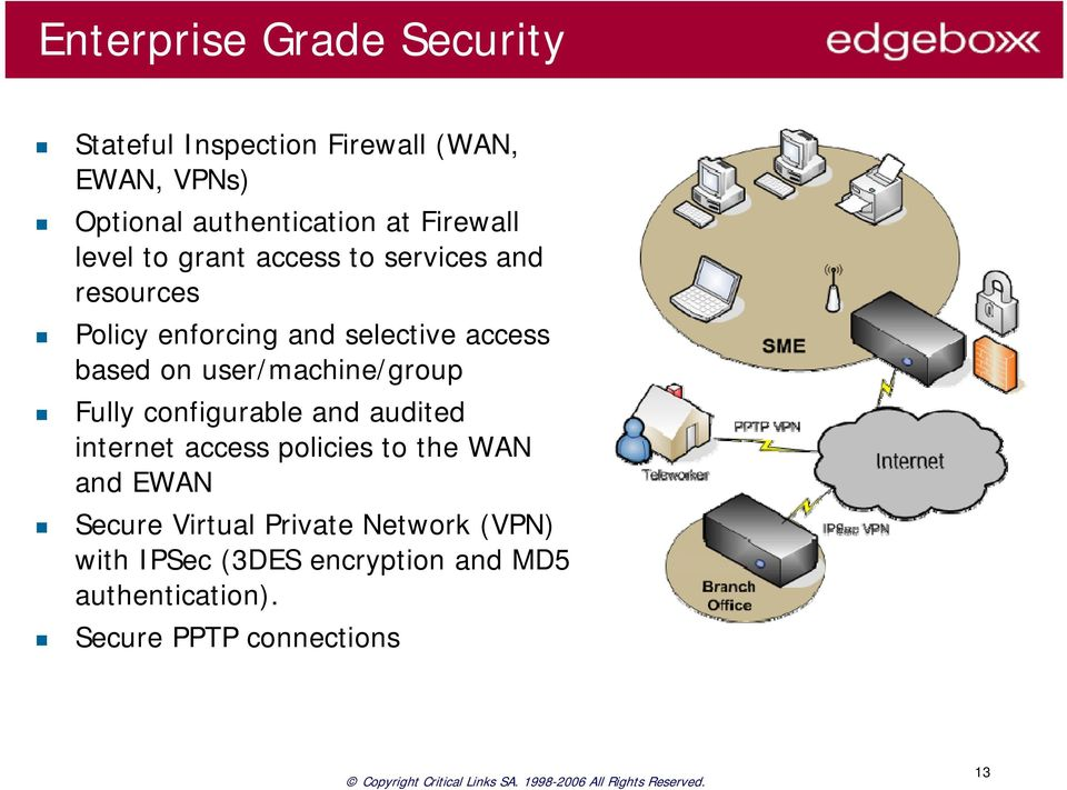 user/machine/group Fully configurable and audited internet access policies to the WAN and EWAN Secure