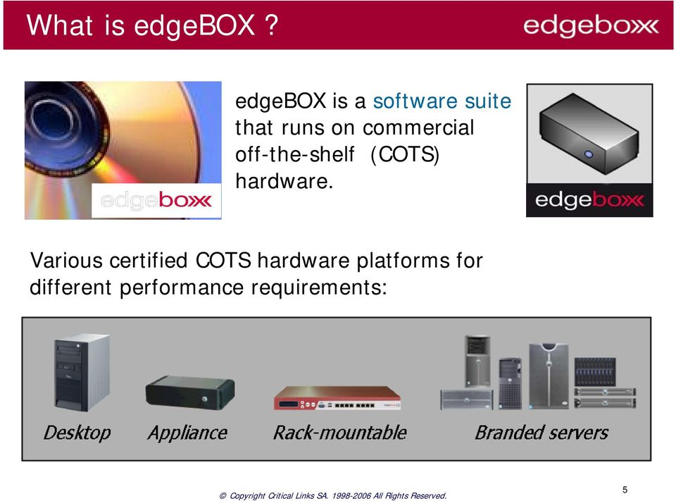 commercial off-the-shelf (COTS) hardware.