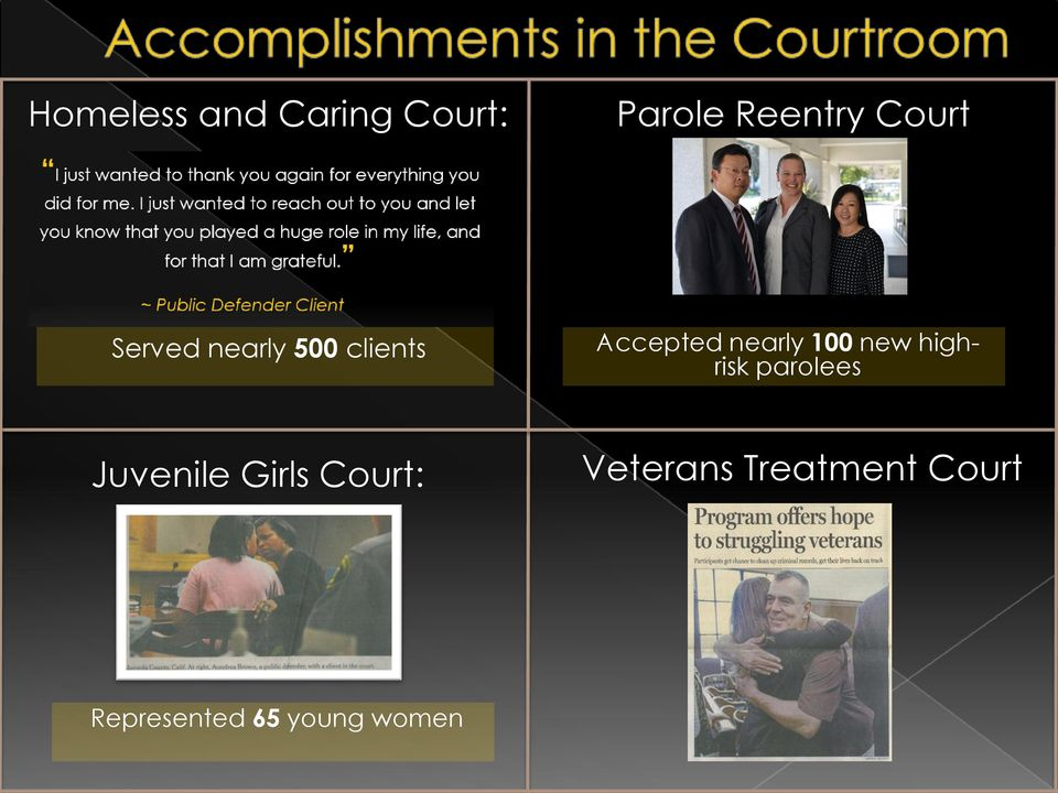 new highrisk parolees Juvenile Girls Court: