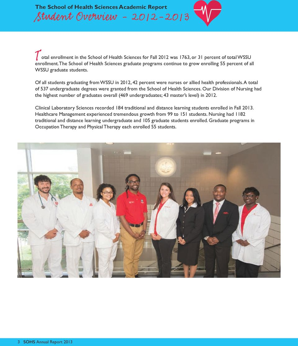Of all students graduating from WSSU in 2012, 42 percent were nurses or allied health professionals. A total of 537 undergraduate degrees were granted from the School of Health Sciences.