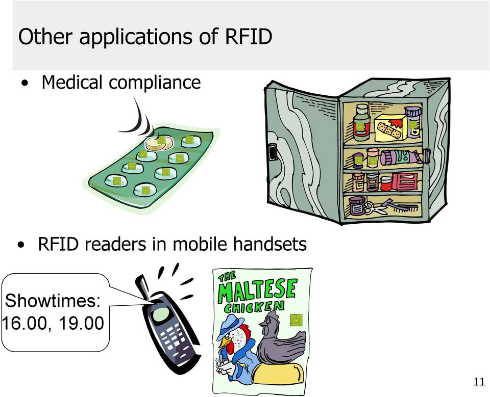RFID readers in mobile