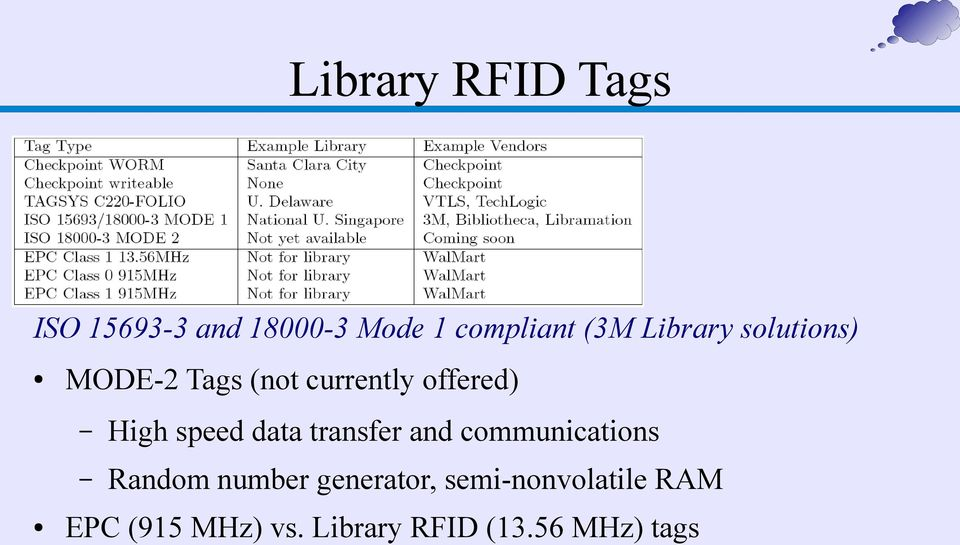 speed data transfer and communications Random number generator,