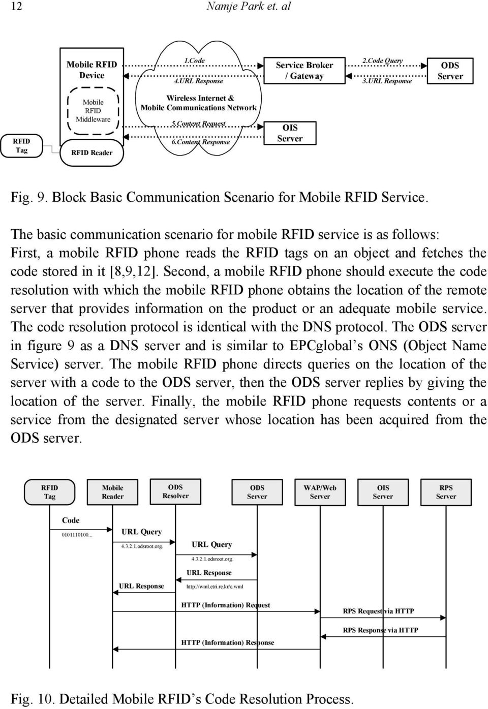 Block Basic Communication Scenario for Mobile RFID Service.
