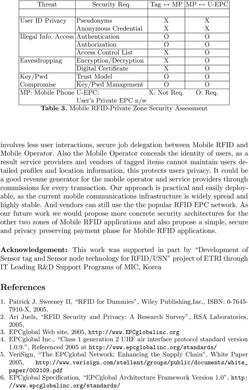 Mobile Phone U-EPC: X: Not Req. O: Req. User s Private EPC n/w Table 3.