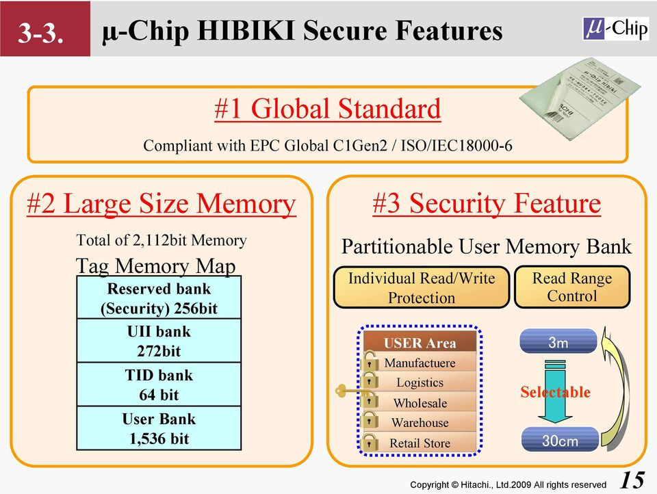 bank 64 bit User Bank 1,536 bit #3 Security Feature Partitionable User Memory Bank Individual Read/Write