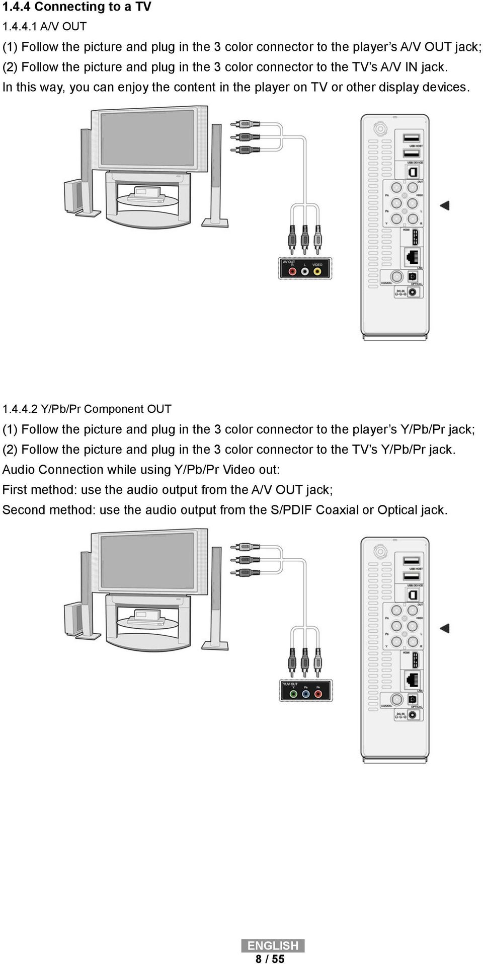 4.2 Y/Pb/Pr Component OUT (1) Follow the picture and plug in the 3 color connector to the player s Y/Pb/Pr jack; (2) Follow the picture and plug in the 3 color connector