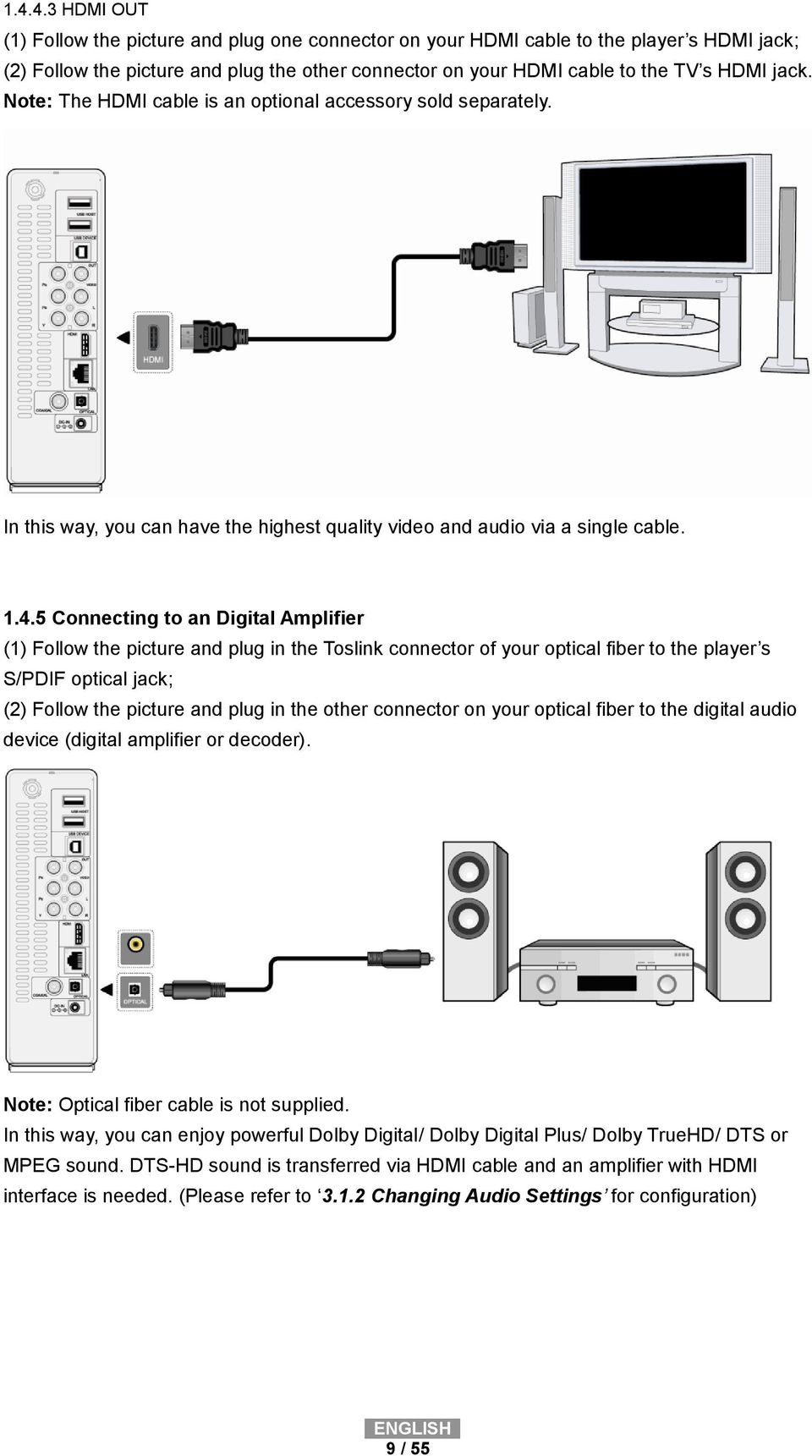 5 Connecting to an Digital Amplifier (1) Follow the picture and plug in the Toslink connector of your optical fiber to the player s S/PDIF optical jack; (2) Follow the picture and plug in the other