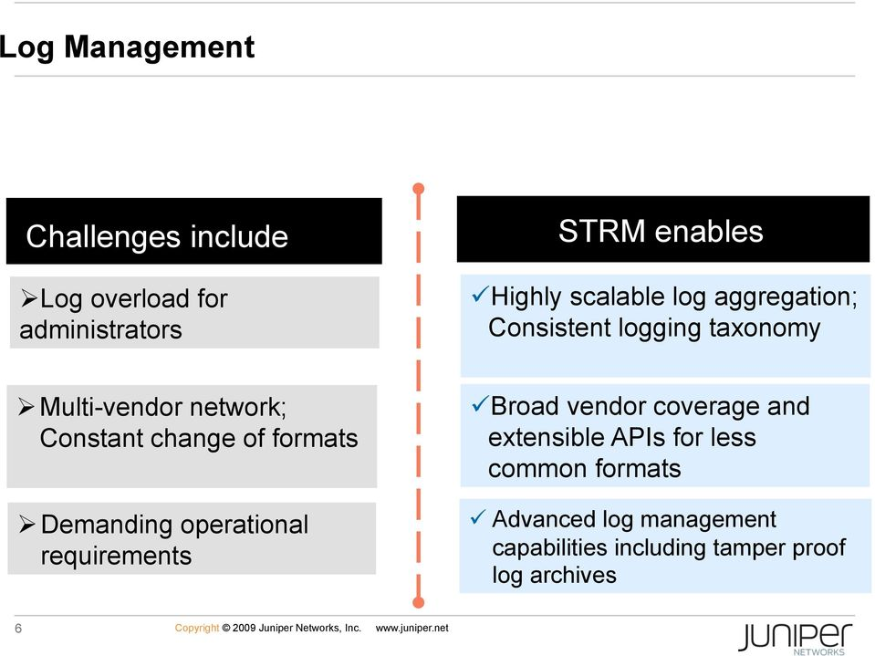 operational requirements Broad vendor coverage and extensible APIs for less common formats Advanced log