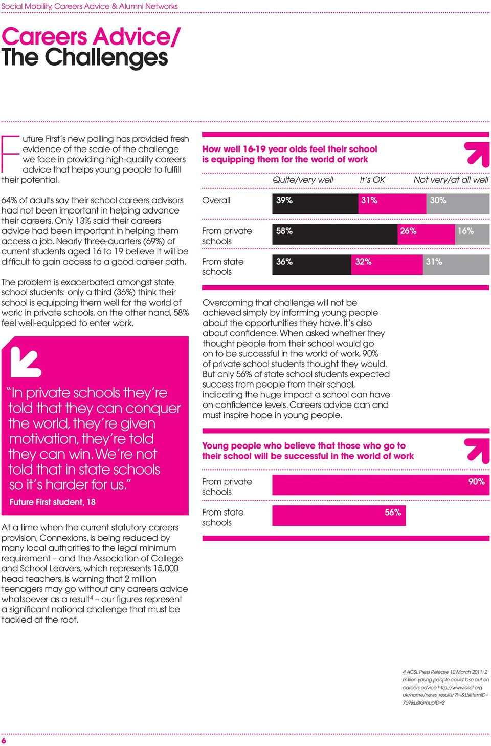 How well 16-19 year olds feel their school is equipping them for the world of work Quite/very well It s OK Not very/at all well 64% of adults say their school careers advisors had not been important