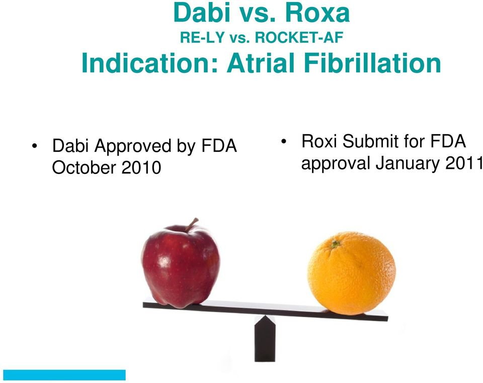 Fibrillation Dabi Approved by FDA