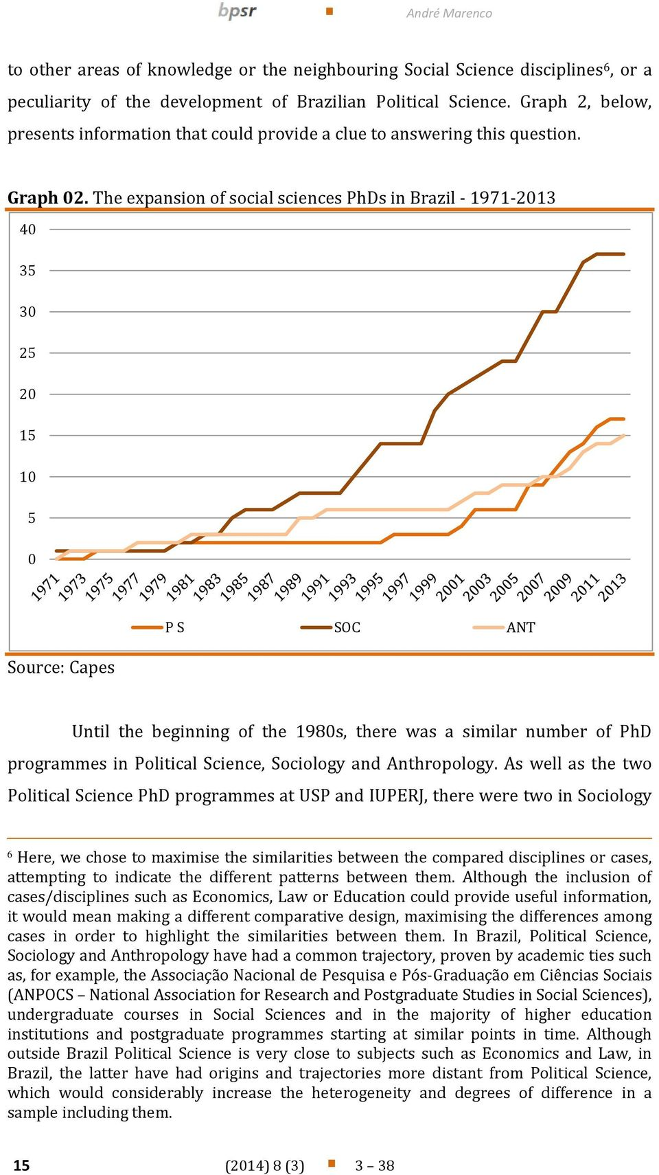 The expansion of social sciences PhDs in Brazil - 1971-2013 40 35 30 25 20 15 10 5 0 Source: Capes P S SOC ANT Until the beginning of the 1980s, there was a similar number of PhD programmes in