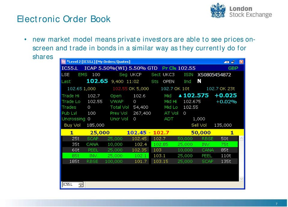 prices onscreen and trade in bonds in a