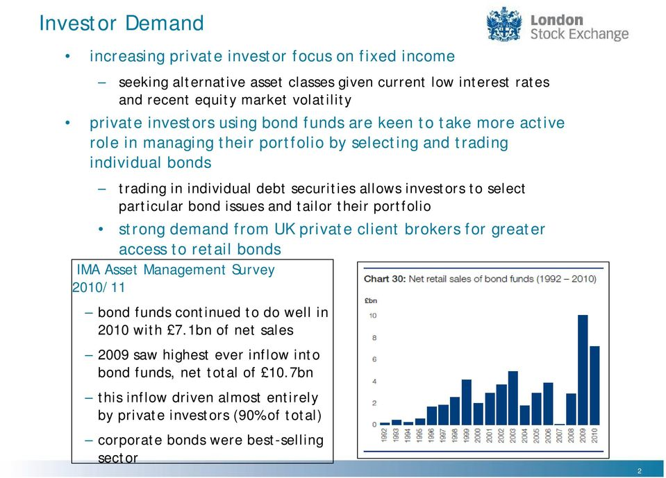 issues and tailor their portfolio strong demand from UK private client brokers for greater access to retail bonds IMA Asset Management Survey 2010/11 bond funds continued to do well in 2010 with