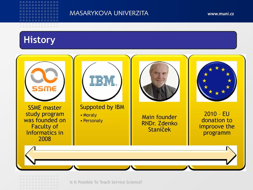 IBM Moraly Personaly Main founder RNDr.