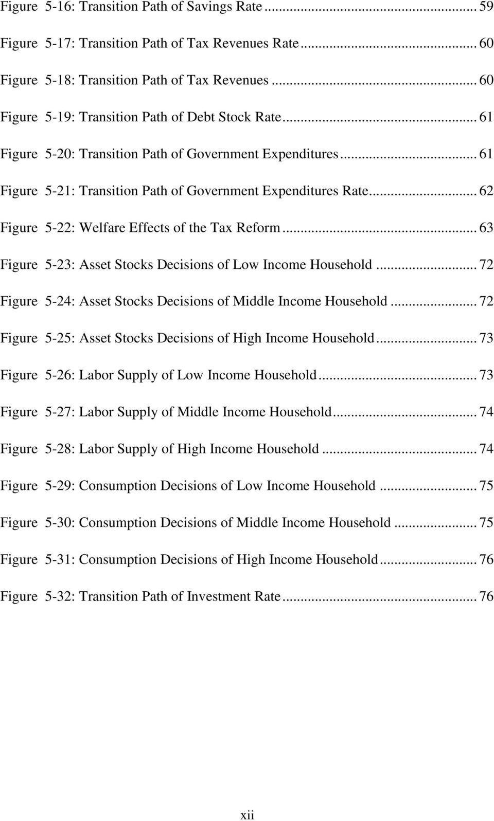 .. 62 Figure 5-22: Welfare Effects of the Tax Reform... 63 Figure 5-23: Asset Stocks Decisions of Low Income Household... 72 Figure 5-24: Asset Stocks Decisions of Middle Income Household.